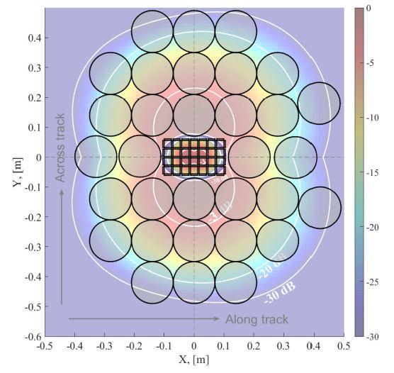 IEEE J. Sel. Top. Appl. Earth Obs. Remote Sens. 12, 1670-1678 (2019)